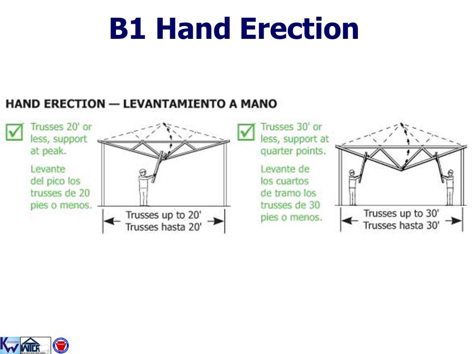 B1 Hand Erection