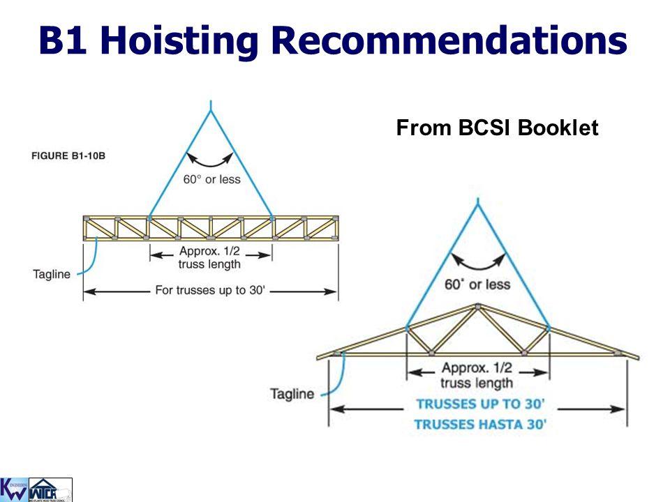 B1 Hoisting Recommendations