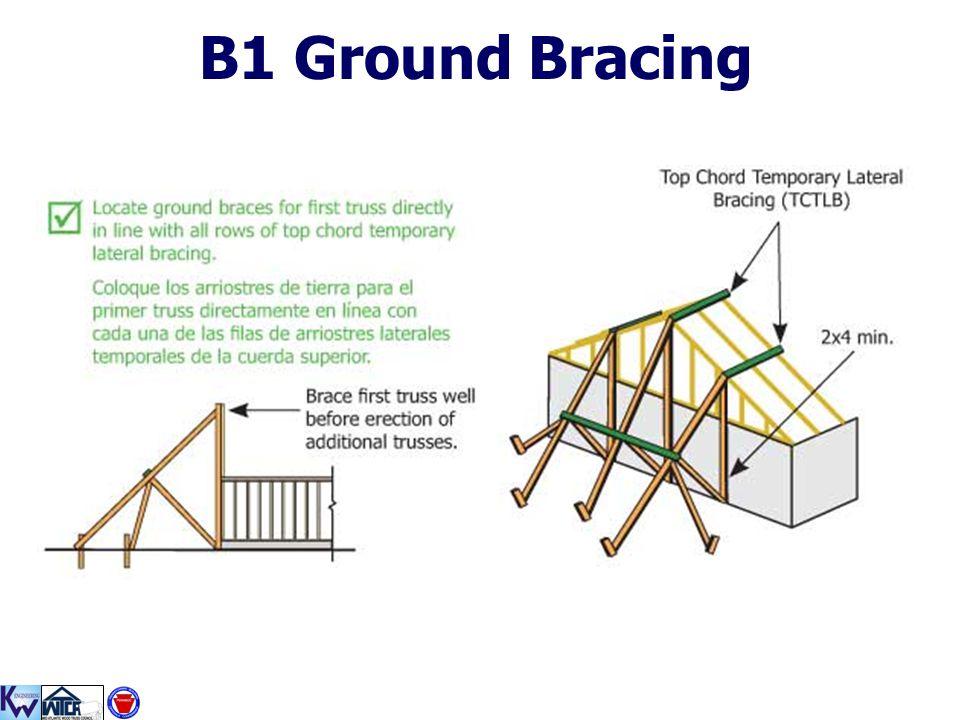 B1 Ground Bracing