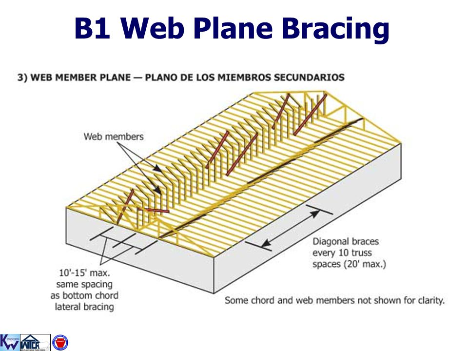 B1 Web Plane Bracing