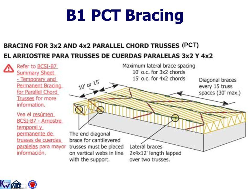 B1 PCT Bracing (PCT)