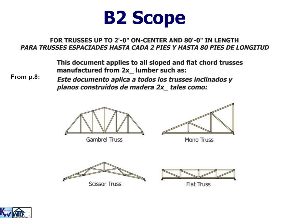 B2 Scope From p.8: