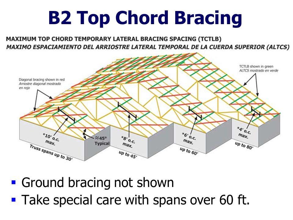 B2 Top Chord Bracing Ground bracing not shown