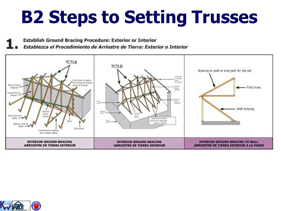 B2 Steps to Setting Trusses