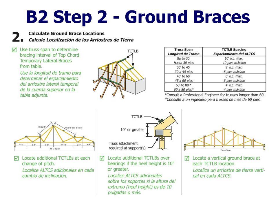 B2 Step 2 - Ground Braces