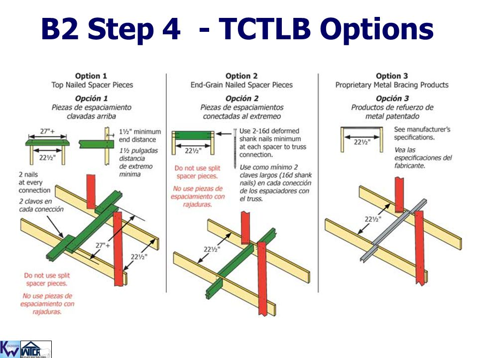 B2 Step 4 - TCTLB Options