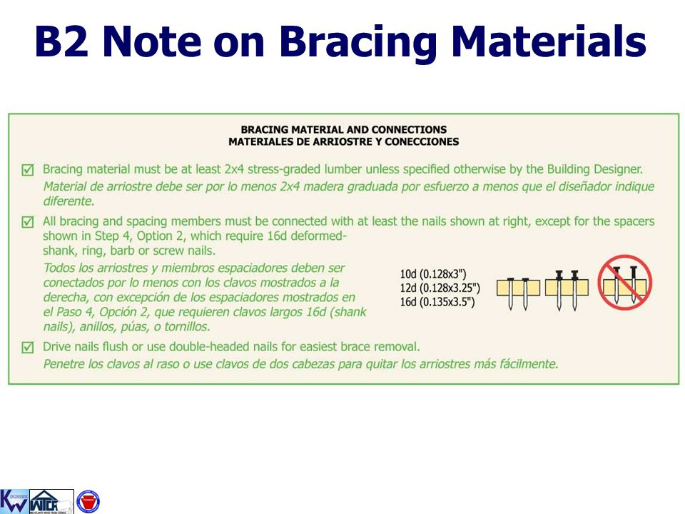 B2 Note on Bracing Materials