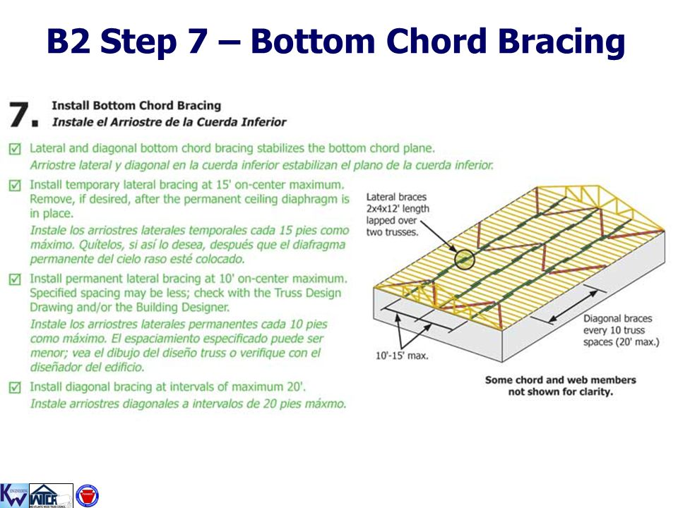 B2 Step 7 – Bottom Chord Bracing