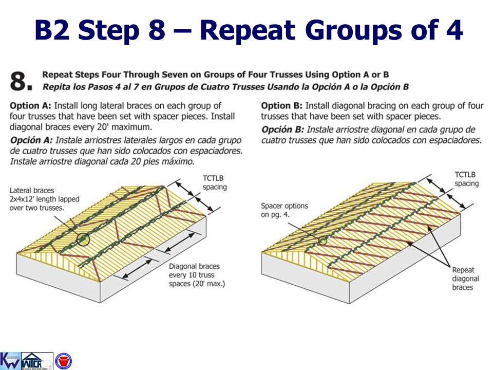 B2 Step 8 – Repeat Groups of 4