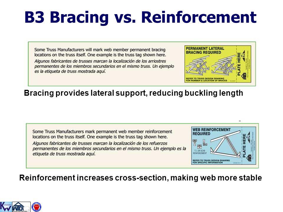 B3 Bracing vs. Reinforcement