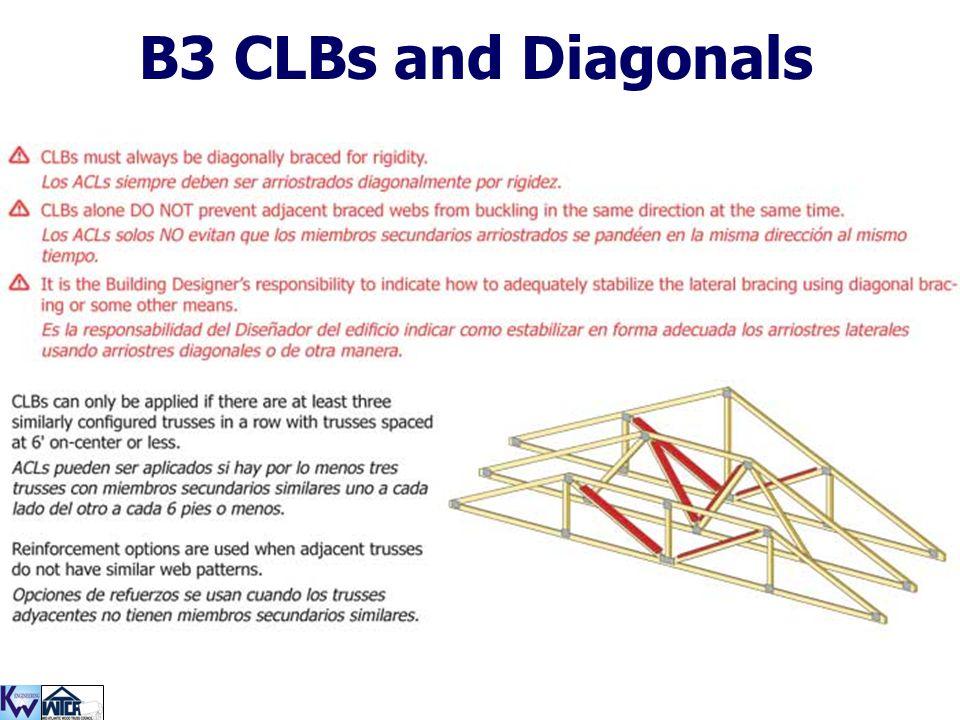 B3 CLBs and Diagonals