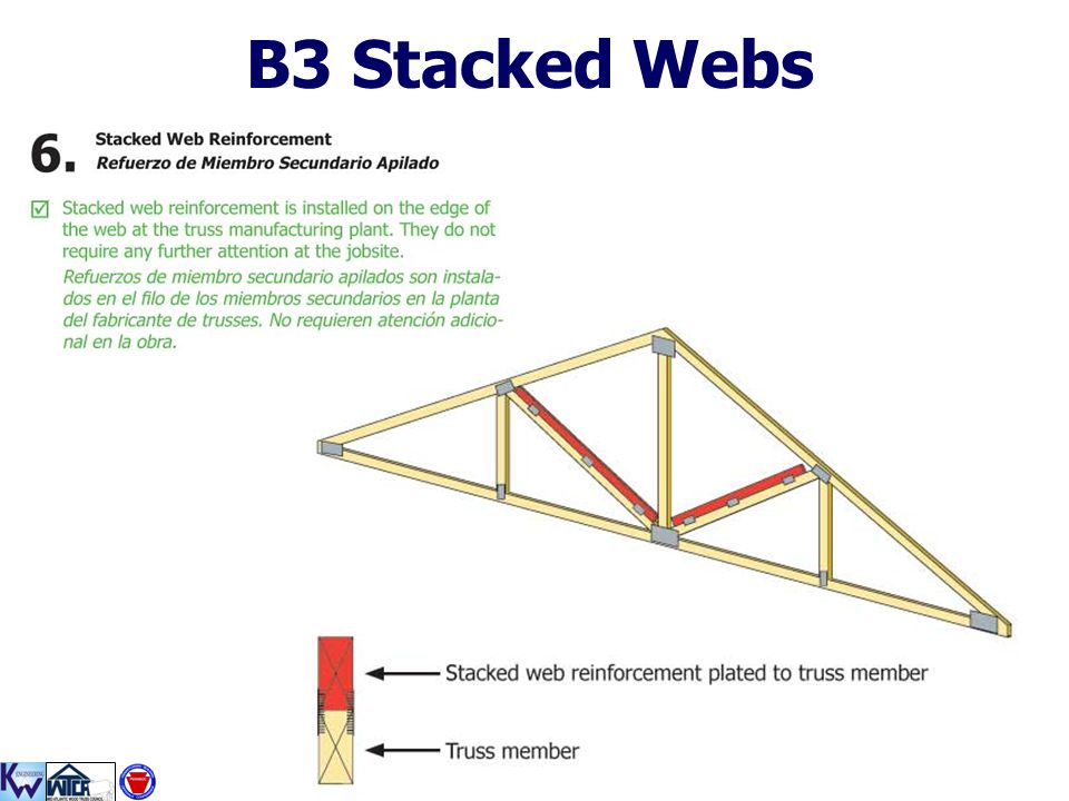 B3 Stacked Webs