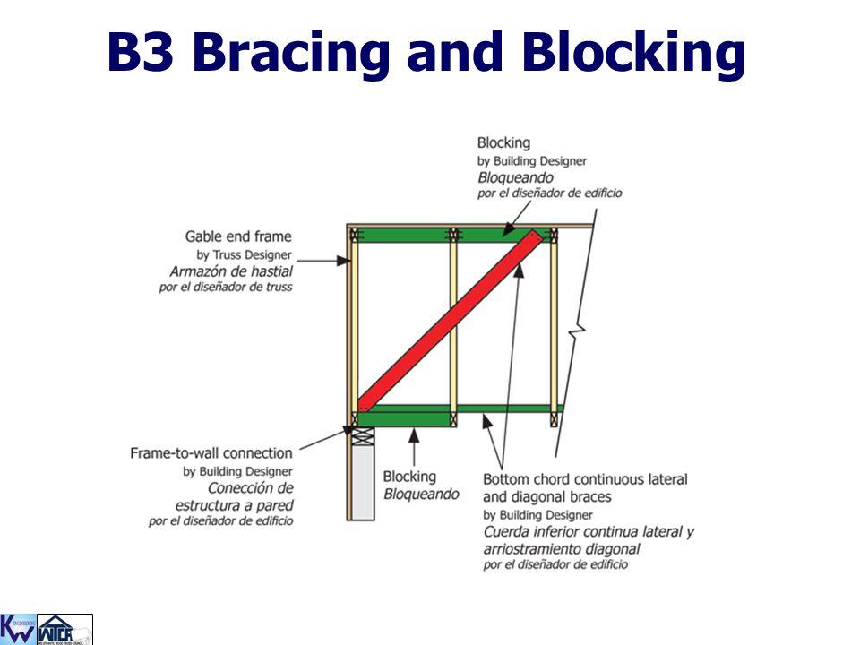 B3 Bracing and Blocking