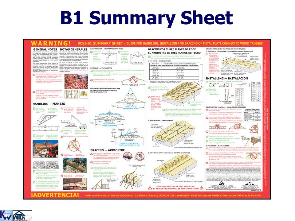 B1 Summary Sheet WTCA-B1 Warning Poster HIB-91 Sheet