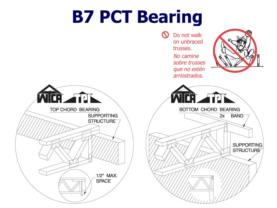B7 PCT Bearing Top Chord Bearing trusses can be more stable during installation due to their center of gravity below the bearing surface,