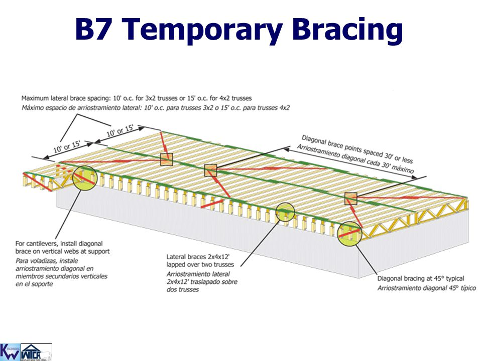 B7 Temporary Bracing Trusses in the 3x2 and 4x2 orientation are more stable than their 2x_ counterparts but still require bracing as outlined here.