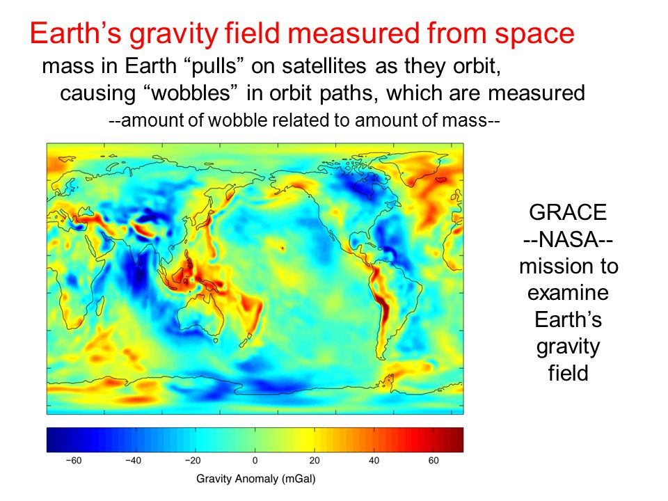 Earth's gravity field measured from space