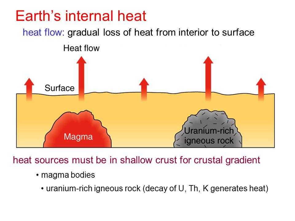 • uranium-rich igneous rock (decay of U, Th, K generates heat)