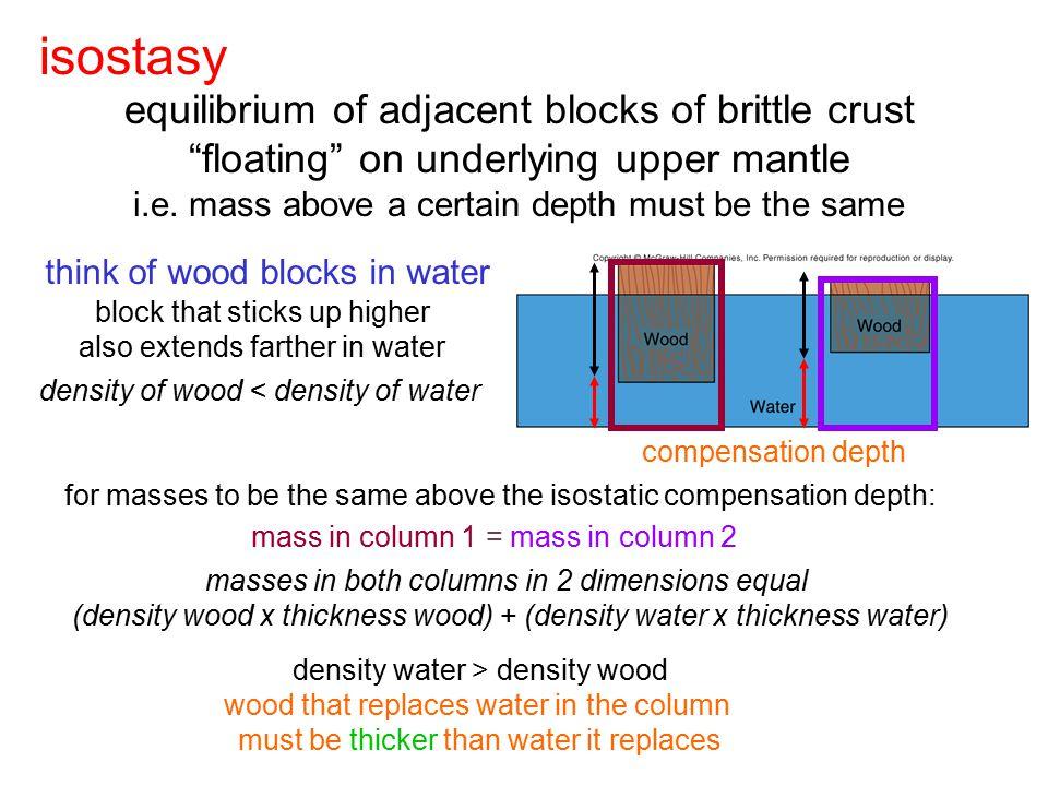 isostasy equilibrium of adjacent blocks of brittle crust