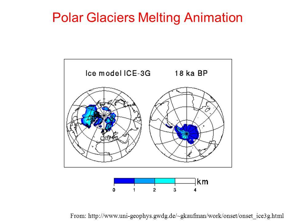 Polar Glaciers Melting Animation