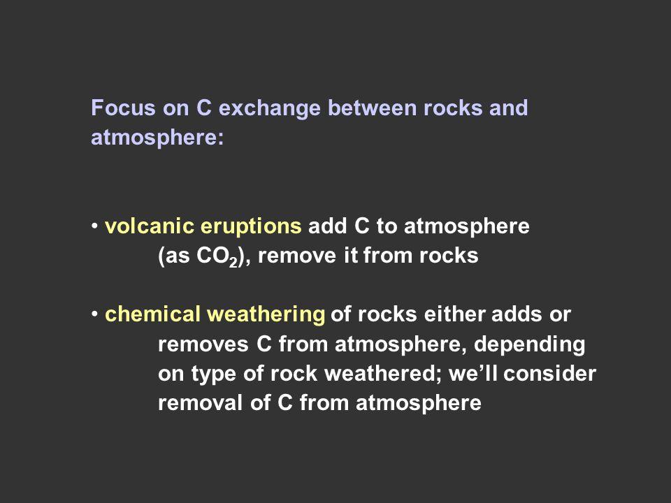 Focus on C exchange between rocks and atmosphere: