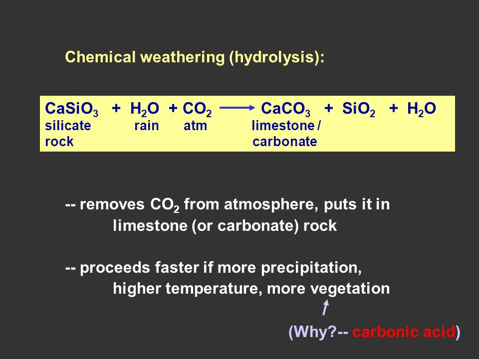 Chemical weathering (hydrolysis):