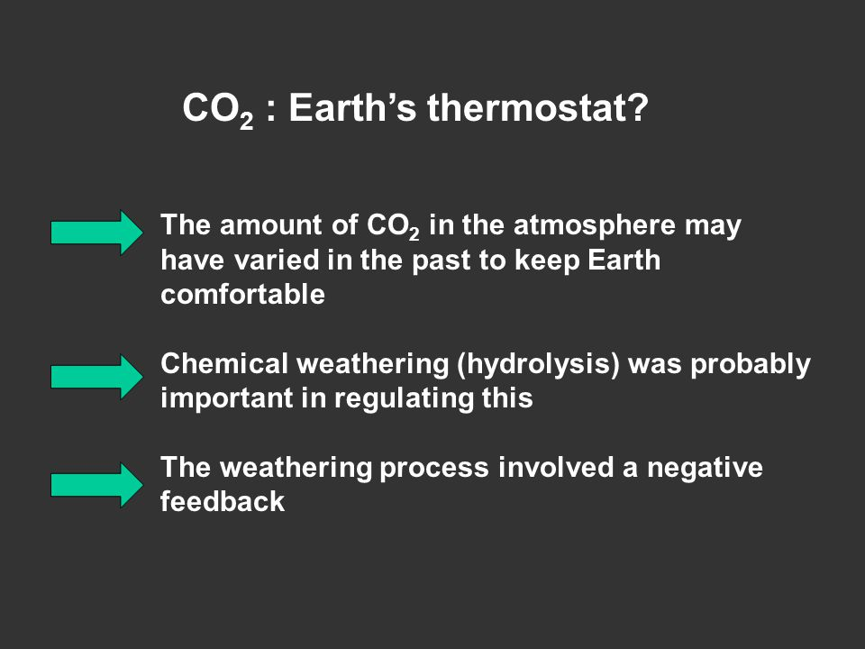 CO2 : Earth's thermostat