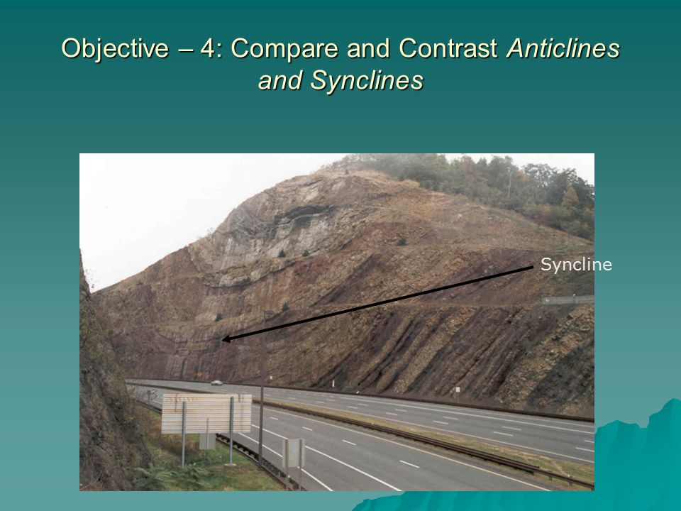 Objective – 4: Compare and Contrast Anticlines and Synclines