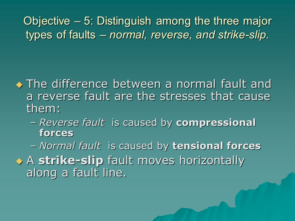 A strike-slip fault moves horizontally along a fault line.