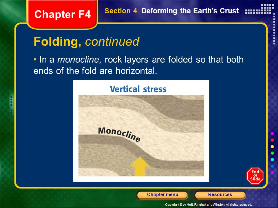 Folding, continued Chapter F4
