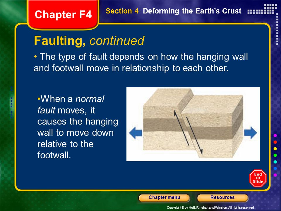 Faulting, continued Chapter F4