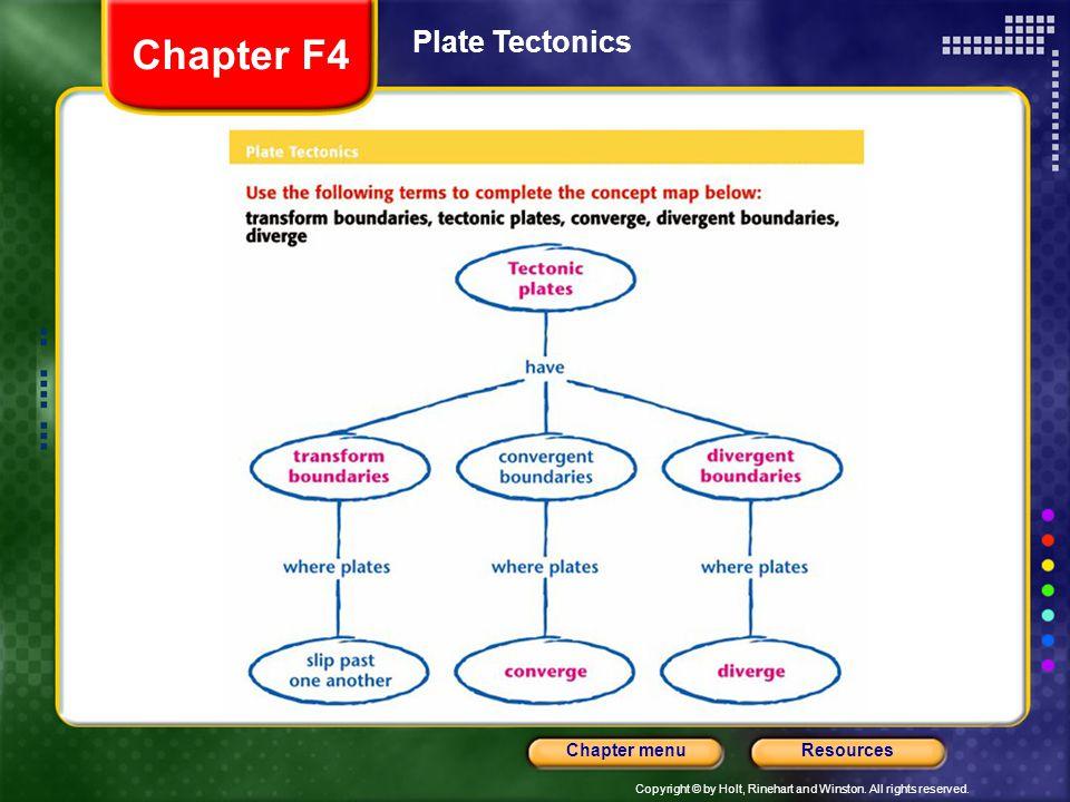 Chapter F4 Plate Tectonics