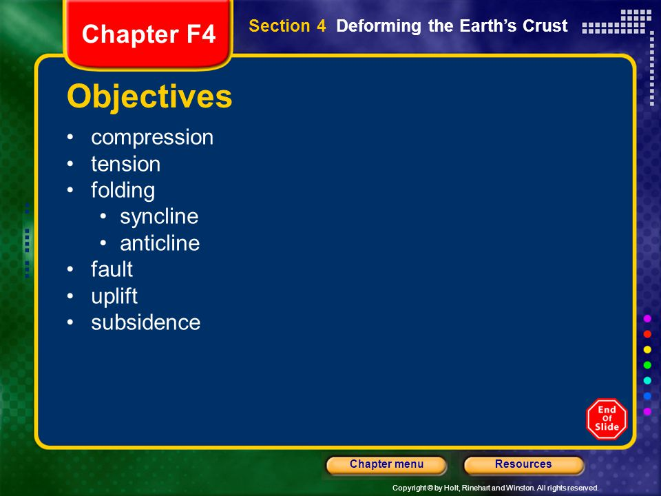 Objectives Chapter F4 compression tension folding syncline anticline