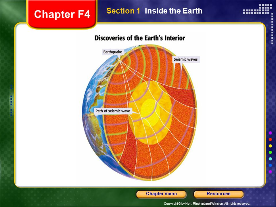 Chapter F4 Section 1 Inside the Earth