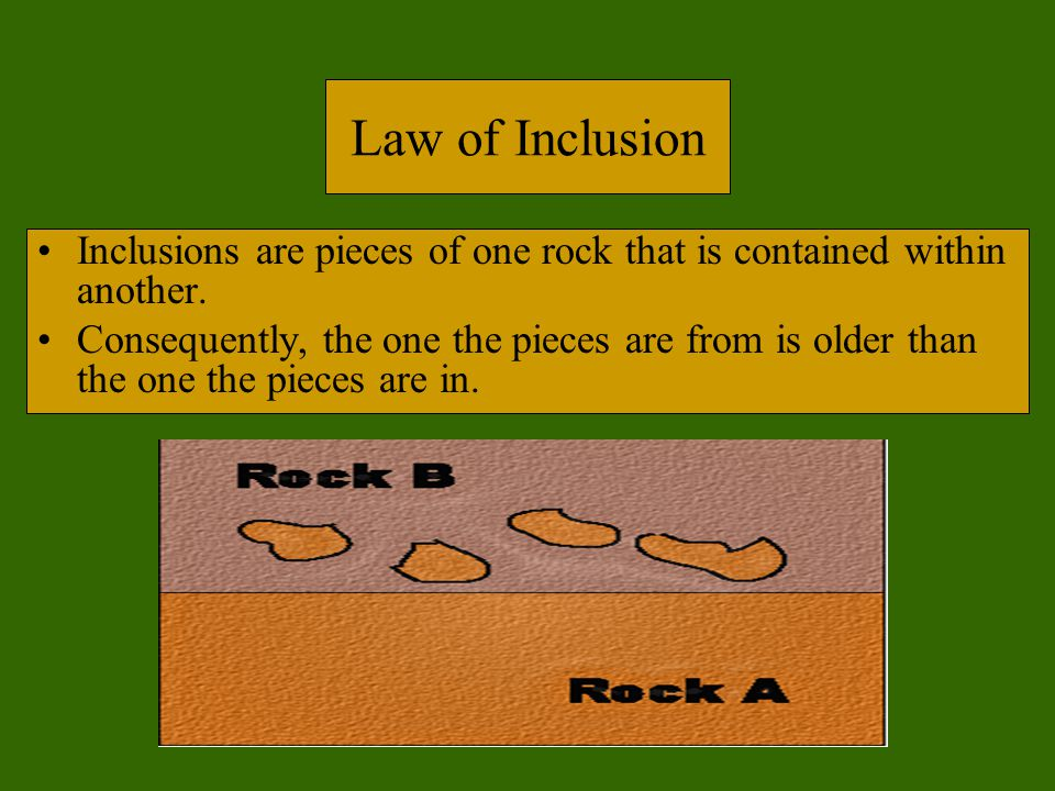 Law of Inclusion Inclusions are pieces of one rock that is contained within another.