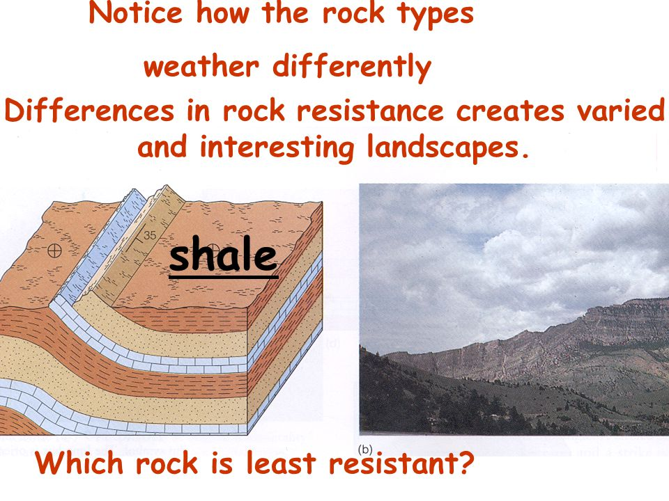 shale Notice how the rock types weather differently