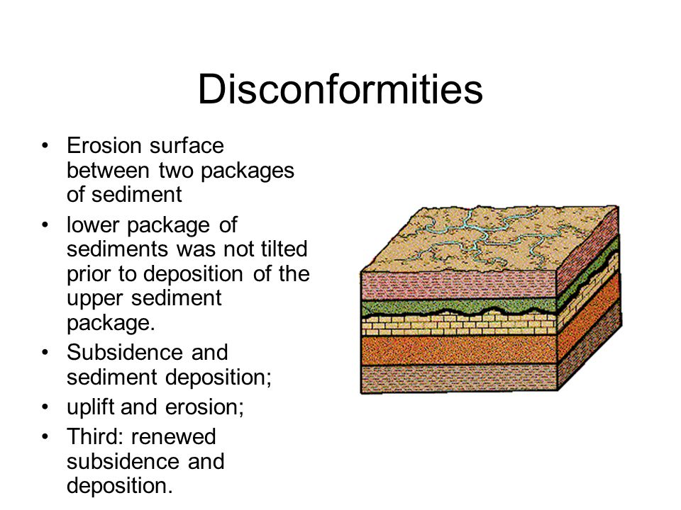 Disconformities Erosion surface between two packages of sediment