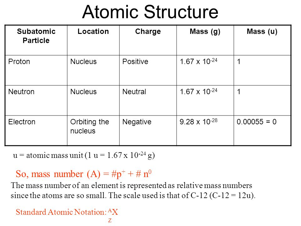 Atomic Structure So, mass number (A) = #p+ + # n0