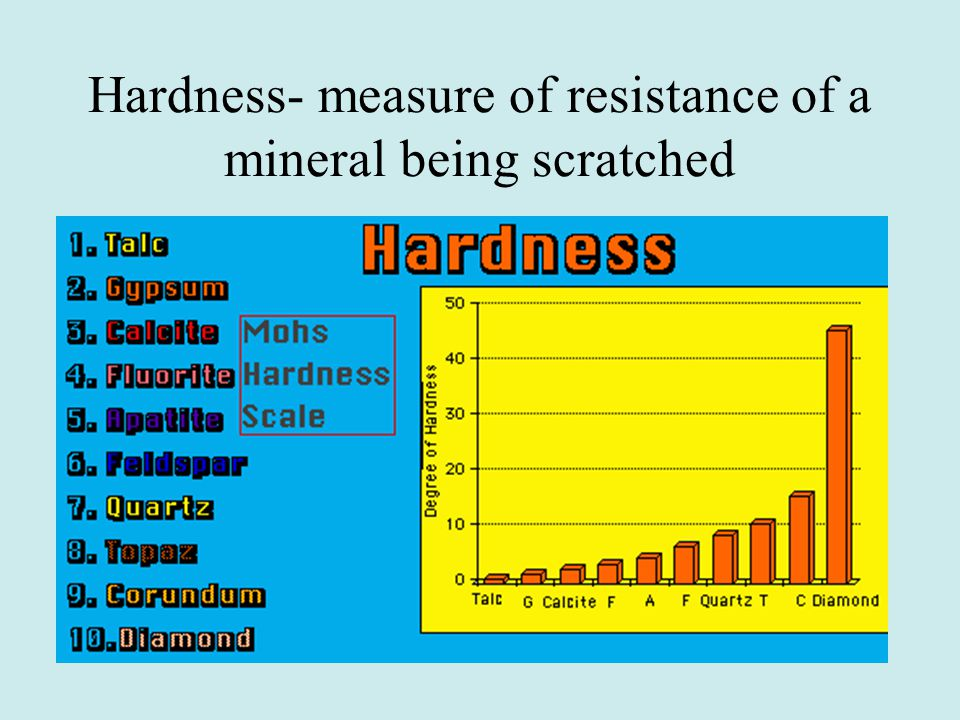 Hardness- measure of resistance of a mineral being scratched