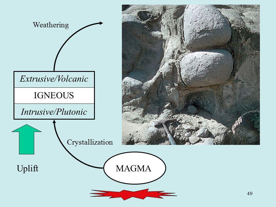 Extrusive/Volcanic IGNEOUS Intrusive/Plutonic Uplift MAGMA Weathering