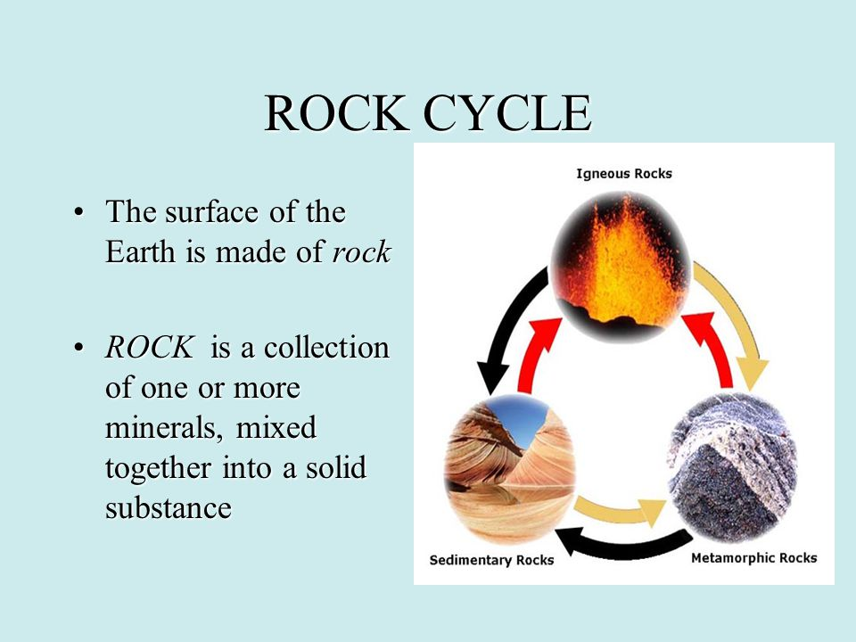 ROCK CYCLE The surface of the Earth is made of rock
