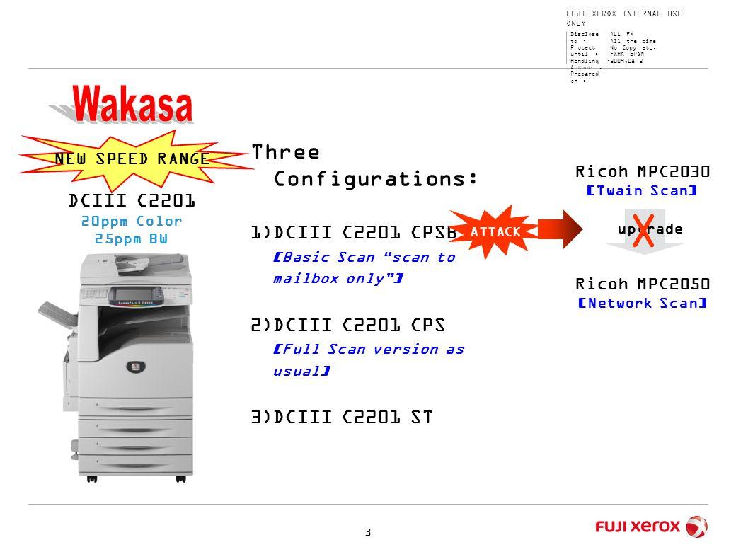 X Wakasa Three Configurations: DCIII C2201 DCIII C2201 CPSB
