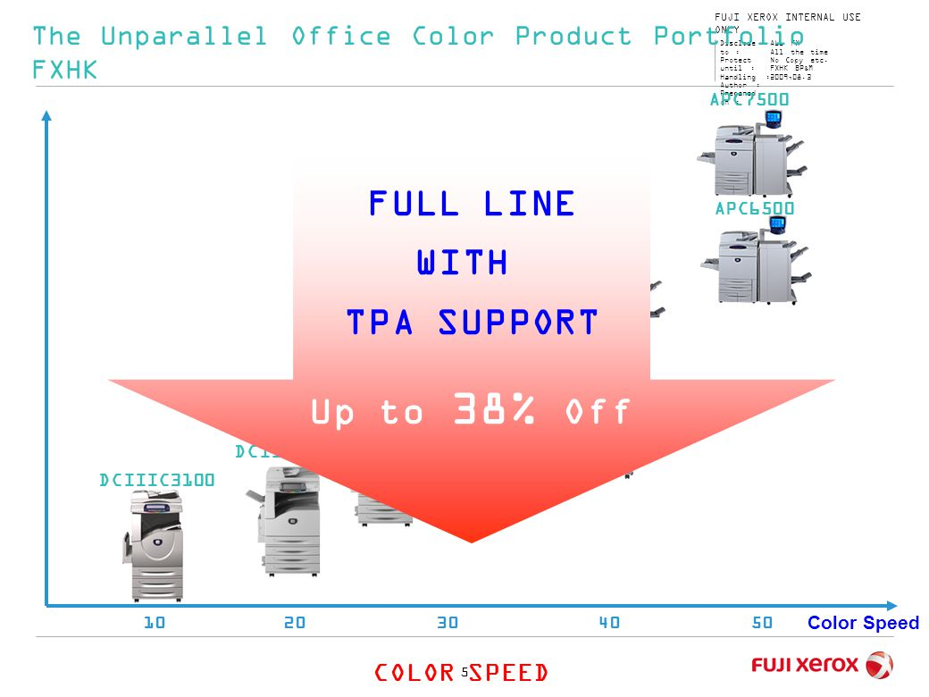 FULL LINE WITH TPA SUPPORT Up to 38% Off