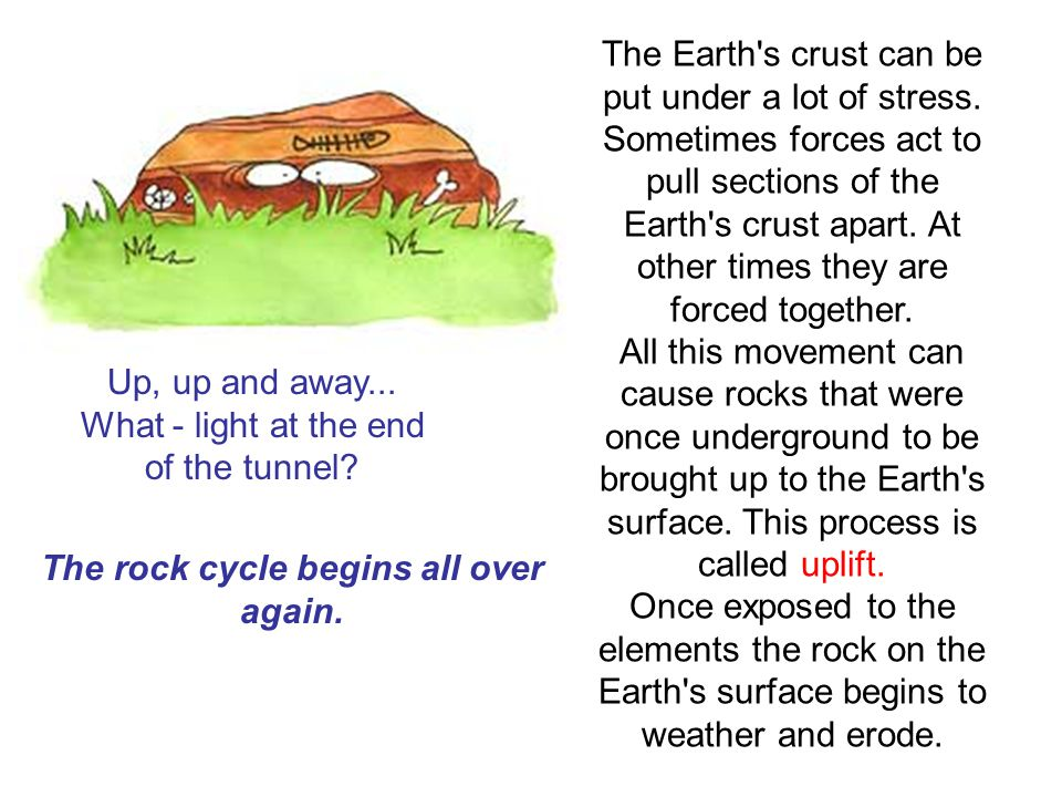 The rock cycle begins all over again.