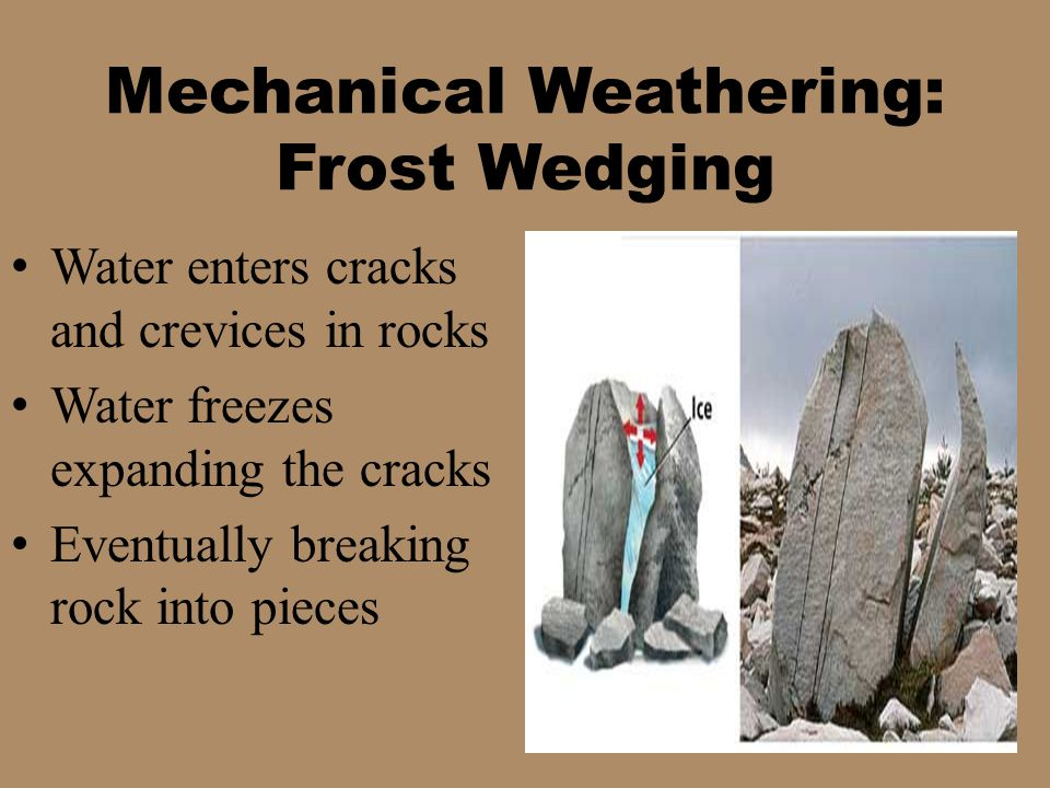 Mechanical Weathering: Frost Wedging