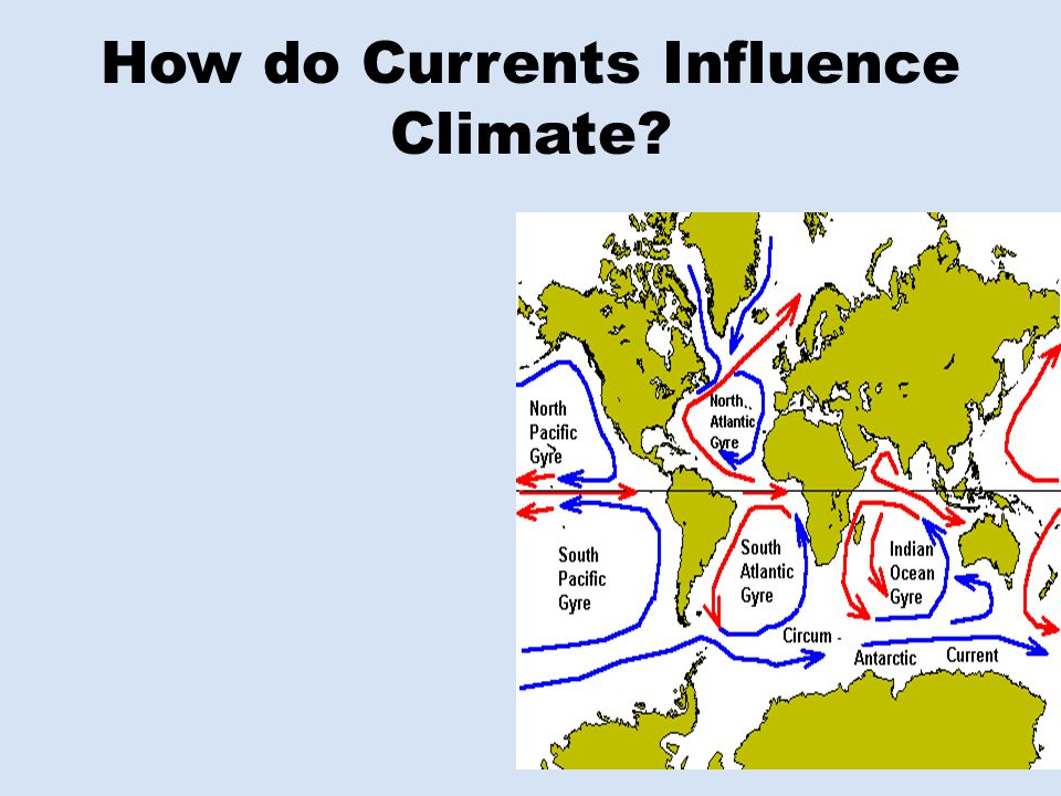 How do Currents Influence Climate