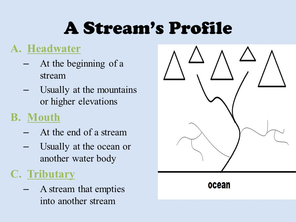 A Stream's Profile Headwater Mouth Tributary