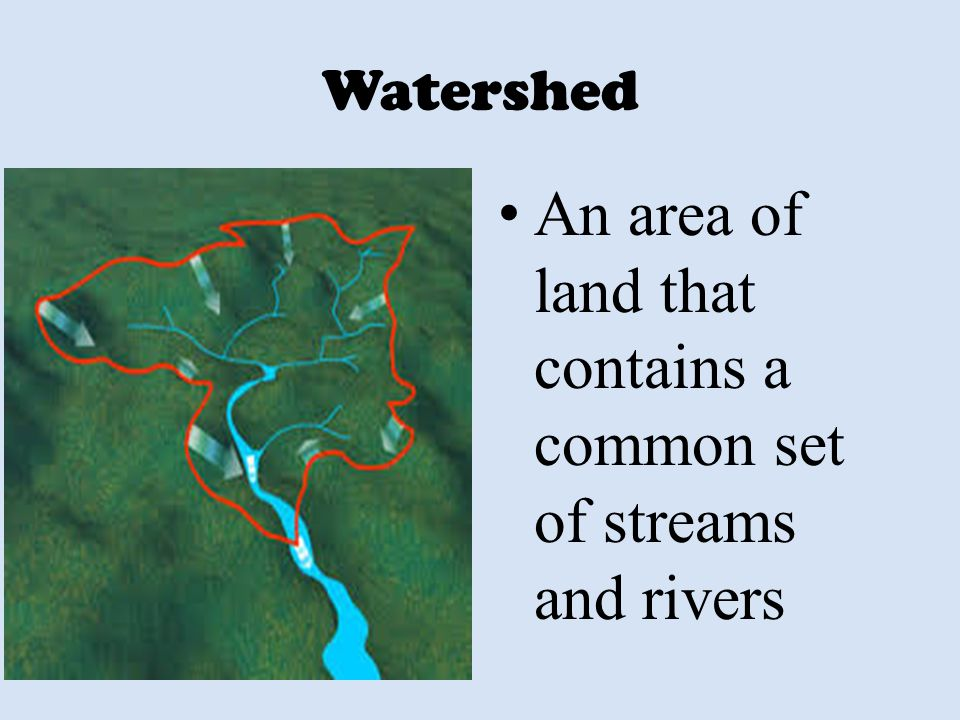 An area of land that contains a common set of streams and rivers