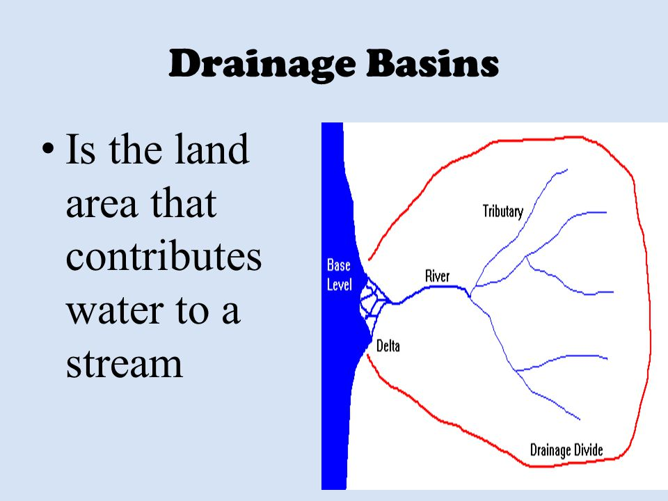 Is the land area that contributes water to a stream