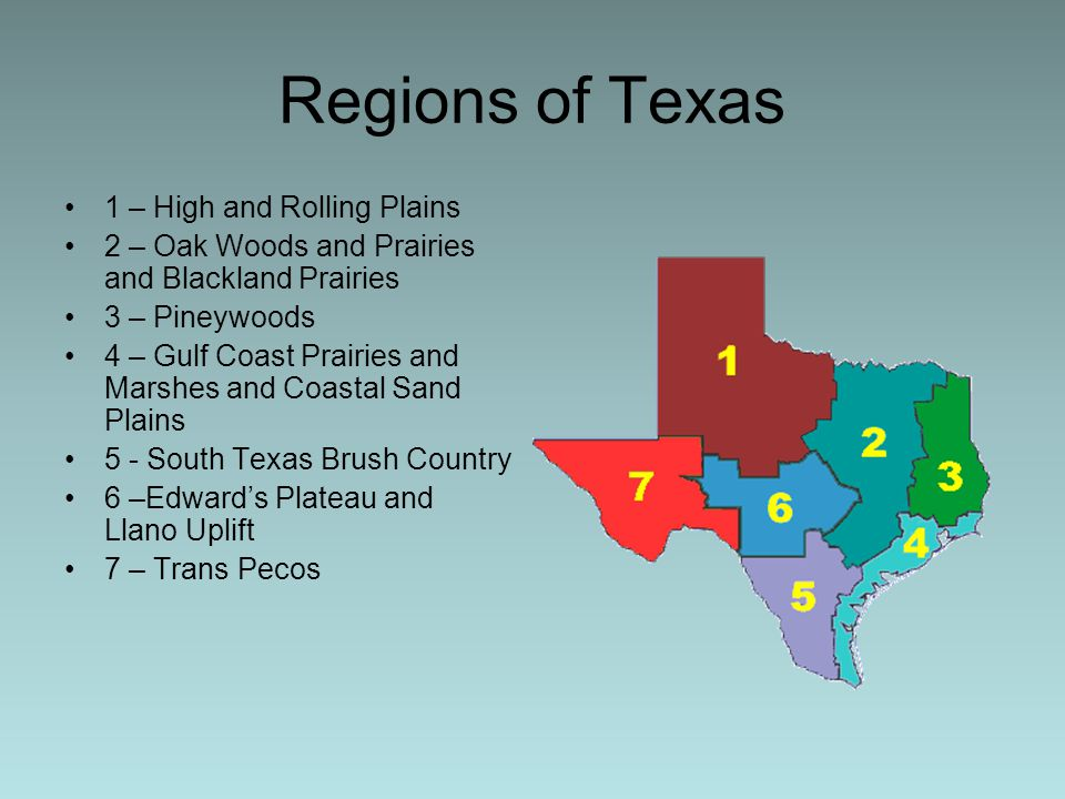 Regions of Texas 1 – High and Rolling Plains